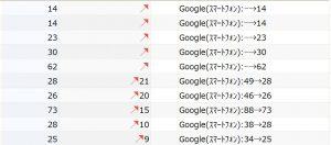 2020年12月のGoogleアプデ、コアアルゴリズムアップデートのその後について